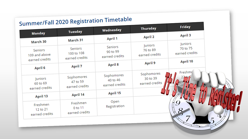 For details on the Registration Process start with making a DegreeWorks plan and meeting with your academic advisor.