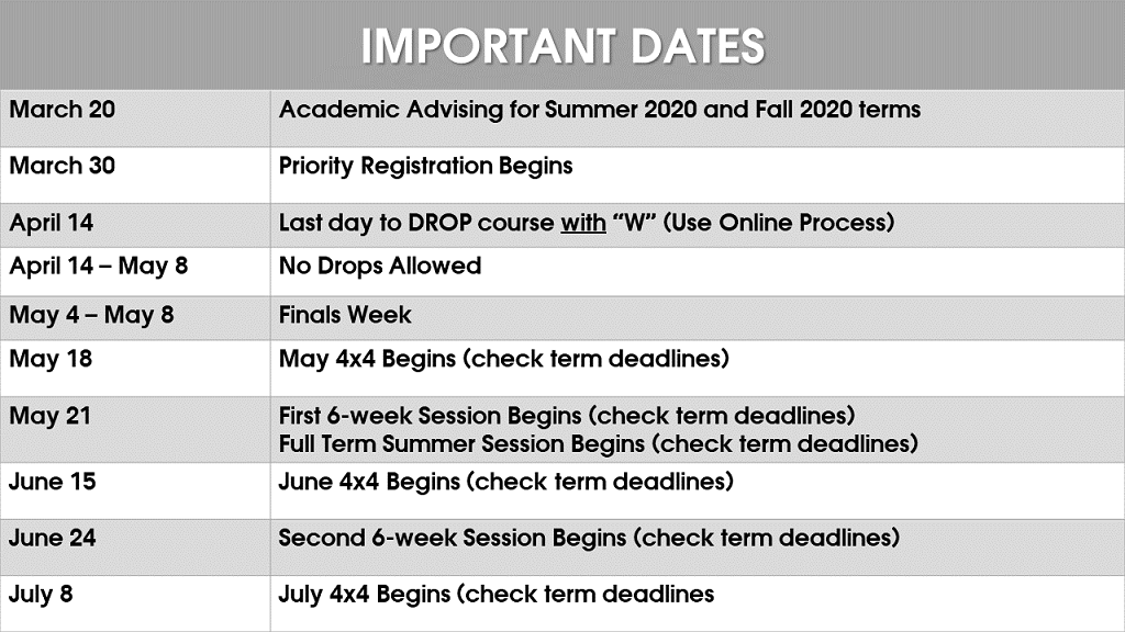Important Registrar's Office dates. Note these dates on your calendar!
